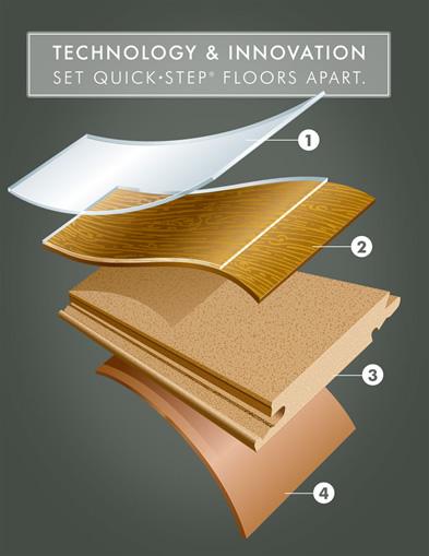 4-steps-demo